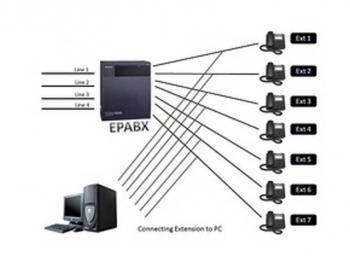 Intercom-Epbax-1