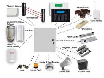 Intercom-Epbax-2