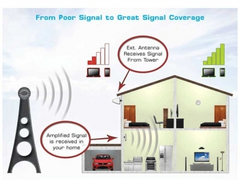 Mobile-Signal-Booster-2